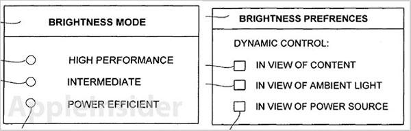 patent-apple-Brightness-2