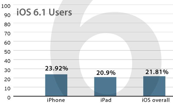 OnSwipe-iOS-6