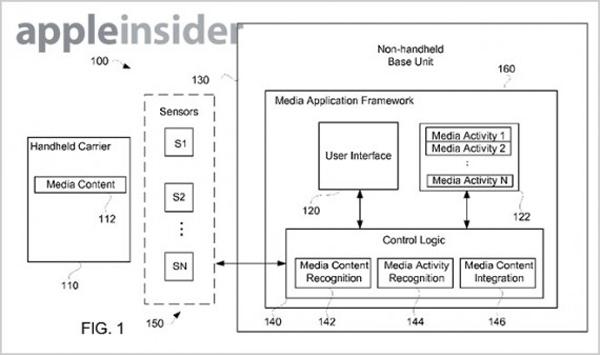 brevet-apple-capteur-de-proximite-transferts-ios-mac
