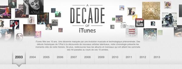 iTunes-10-ans
