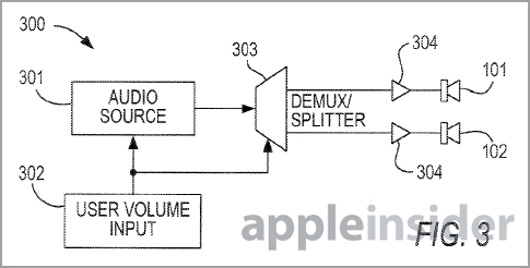 Apple-brevet-Adjustment-of-acoustic-properties-based-on-proximity-detection-2