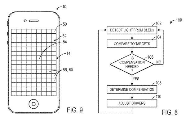 Brevet-Apple-integration-de-capteurs-pour-ameliorer-l-affichage-de-l-ecran-OLED-iphonote