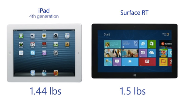 Microsoft-Une-nouvelle-pub-comparative-Surface-RT-vs-iPad-4-iphonote
