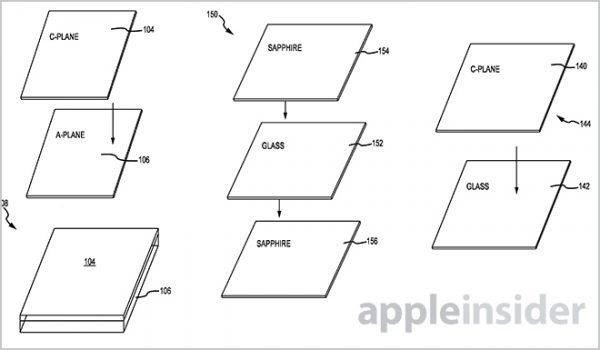 Brevet-Apple-Le-saphir-pourrait-etre-utilise-plus-largement-dans-les-futurs-appareils-iOS-iphonote-2