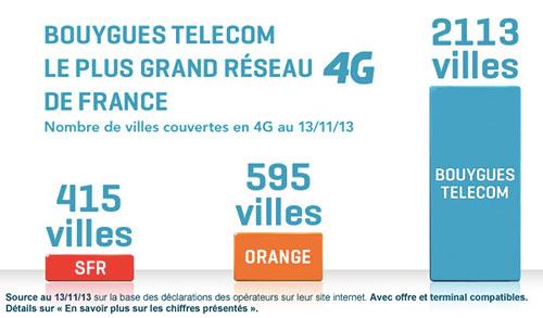 Bouygues-Telecom-lance-le-coffret-4G-Satisfait-ou-rembourse-500x293
