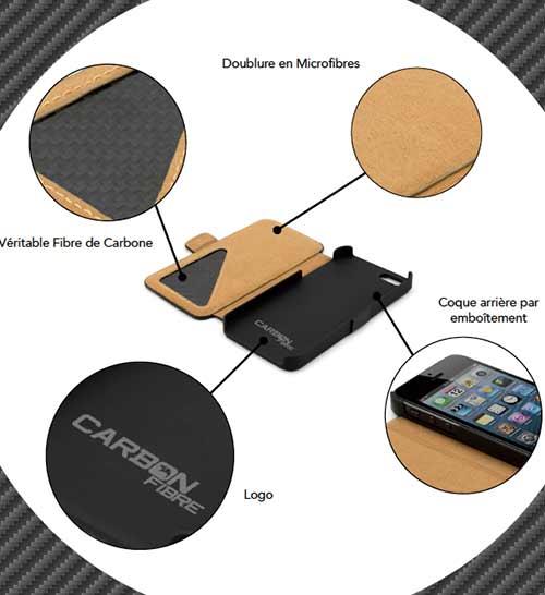 Proporta-lance-sa-nouvelle-gamme-de-coque-en-fibre-de-carbone-pour-l-iPhone-5S-500x546