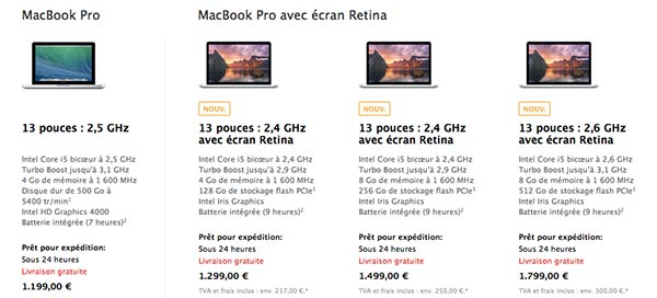 apple-arreterait-production-macbook-pro-non-retina-2014_600x272