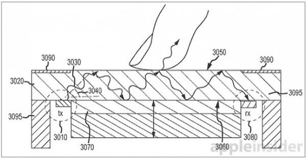 iphonote.com_ Apple vient de se voir attribuer un nouveau brevet dans lequel il est décrit une technique permettant de calculer la pression exercée sur l'écran d'un iPhone et iPad.