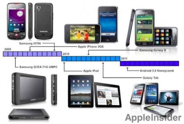 iphonote.com_ en-2012-la-priorite-de-samsung-etait-deja-de-battre-apple-2