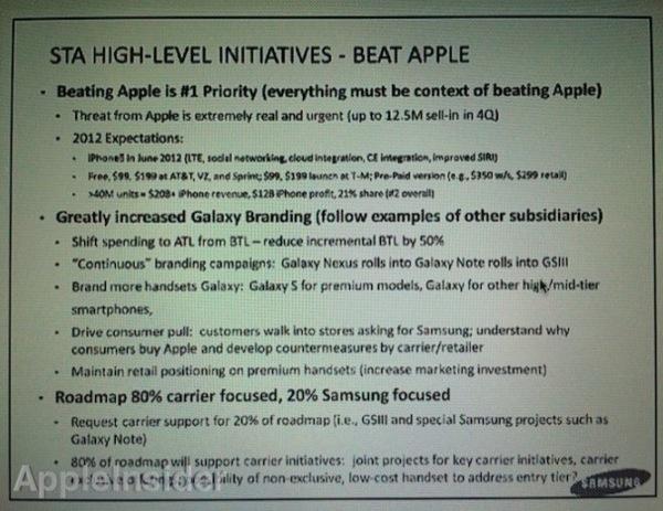 iphonote.com_ en-2012-la-priorite-de-samsung-etait-deja-de-battre-apple