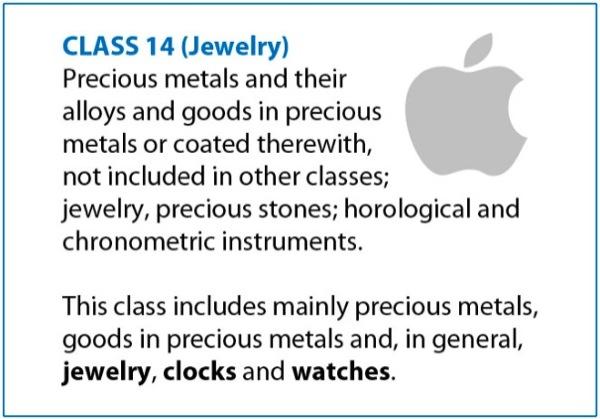 iphonote.com_ iwatch-apple-protege-sa-marque-pour-les-bijoux-et-montres