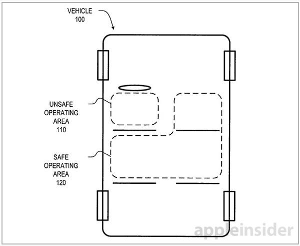 iphonote.com_ un-brevet-apple-empechant-utilisateur-ecrire-des-sms-au-volant