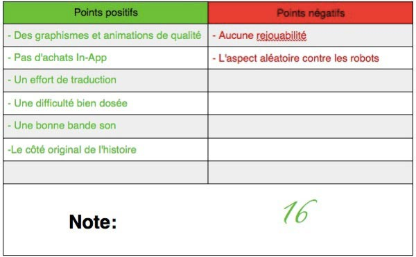 iphonote.com_-test-de-clarc-un-robot-pas-comme-les-autres