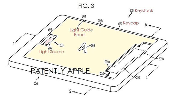 apple-pourrait-integrer-des-touches-interactives-dans-ses-futurs-mac
