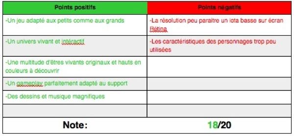 iphonote.com_ test-de-botanicula-les-cinq-vegetaux-qui-voulaient-sauver-une-graine-4