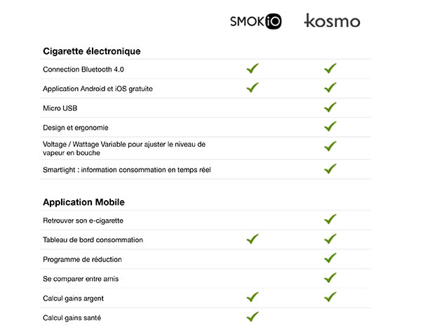 iphonote.com_Smokio-vs-Komso