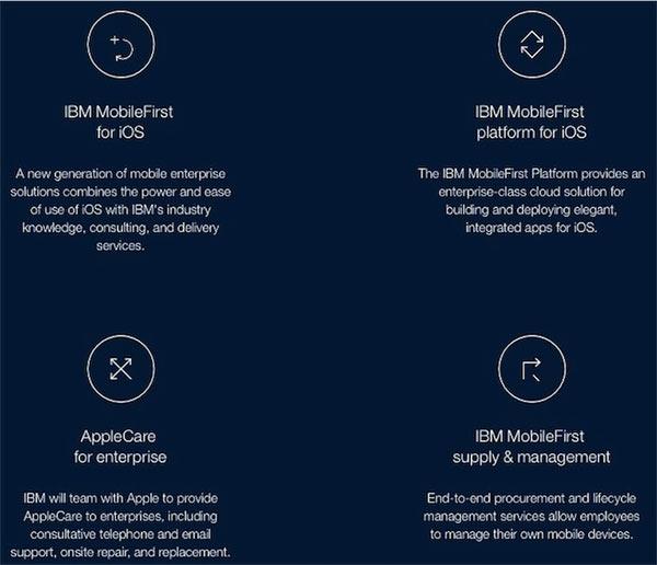 apple-et-ibm-annoncent-un-partenariat-important-pour-introduire-les-appareils-ios-dans-les-entreprises_2