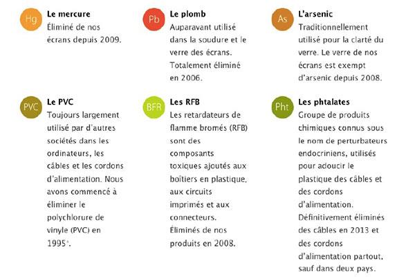 iphonote.com_apple-et-lecologie-quand-econome-rime-avec-solidite-ou-pas_4