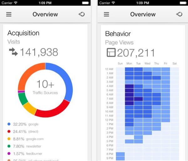 iphonote.com_google-analytics-l-application-ios-officielle-pour-acceder-aux-rapports-en-temps-reel-et-plus