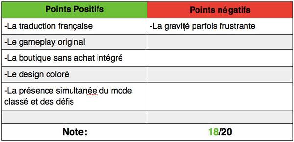 test-de-99-bricks-du-tetris-de-la-gravite-et-des-sorciers-cartoons_3