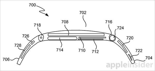 un-brevet-apple-qui-en-dit-long-sur-la-future-iwatch_2