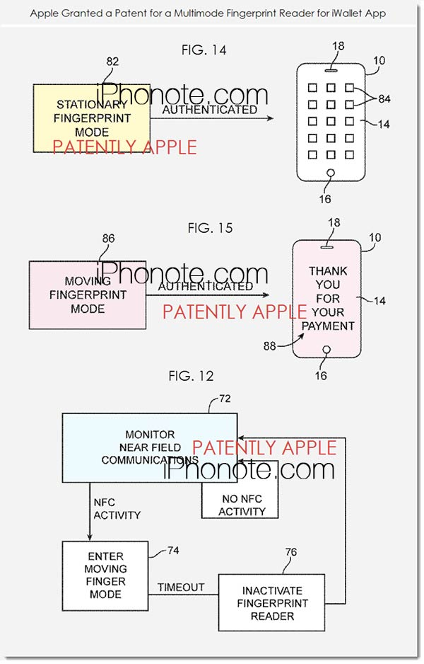 apple-un-multimode-paiement-par-empreintes-digitales-dans-les-cartons_2