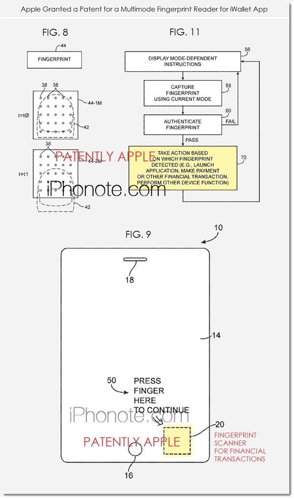 apple-un-multimode-paiement-par-empreintes-digitales-dans-les-cartons_3