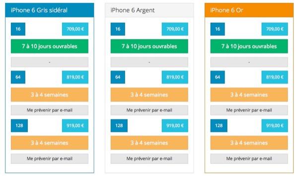istocknow-savoir-quand-et-ou-sont-disponibles-les-iphone-6-et-iphone-6-plus-en-temps-reel