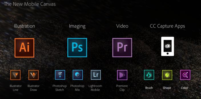 adobe-lance-cloud-connected-capture-et-ses-nouvelles-apps-photoshop-lightroom-illustrator-premiere