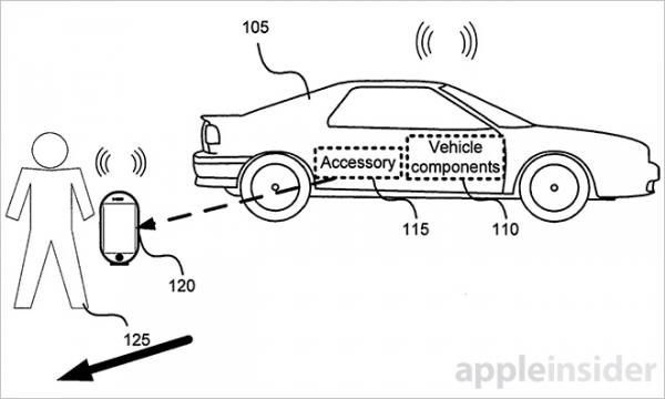 apple-brevette-une-fonction-carplay-pour-ouvrir-les-portes-et-demarrer-la-voiture-a-distance