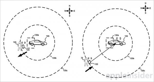 apple-brevette-une-fonction-carplay-pour-ouvrir-les-portes-et-demarrer-la-voiture-a-distance_2