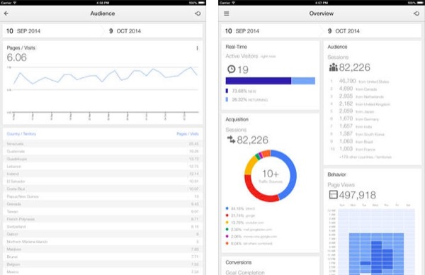 google-met-a-jour-son-application-officielle-analytics-avec-support-ipad