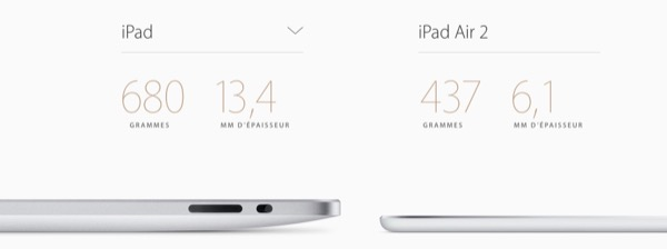 les-premiers-tests-du-ipad-air-2-sont-arrives