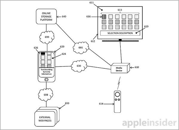 un-nouveau-brevet-dapple-pour-son-app-remote_2