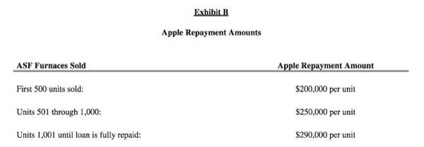gt-advanced-et-apple-trouvent-un-accord-mais-les-documents-secrets-seraient-bientot-devoiles