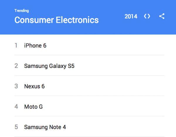 liphone-6-est-le-mot-le-plus-recherche-en-sur-google-en-2014