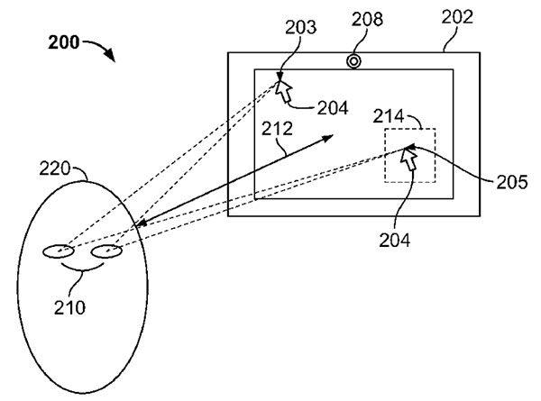 brevet-apple-eye-tracking