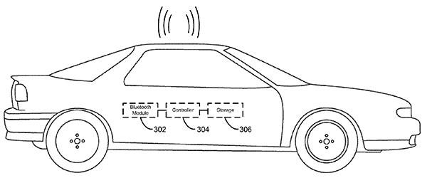 brevet-apple-controler-voiture-iphone
