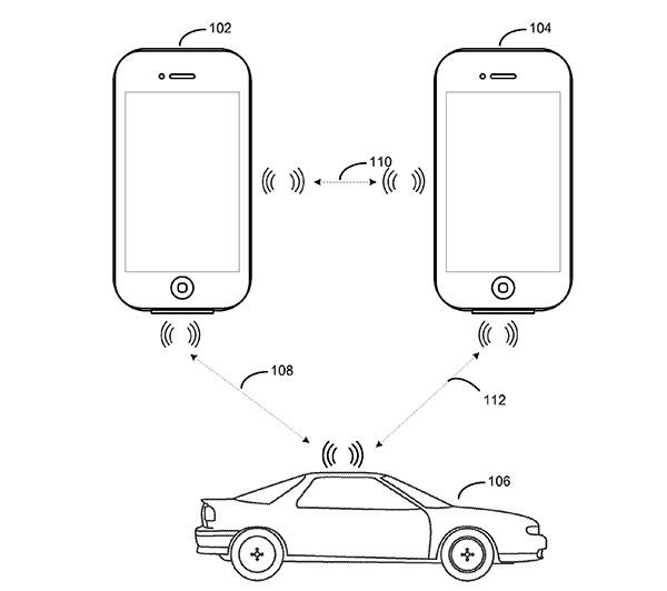 brevet-apple-controler-voiture-iphone_2
