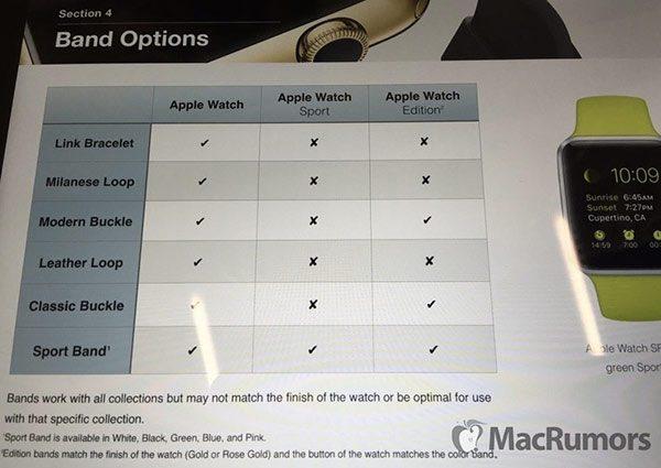 apple-watch-sessions-essayage