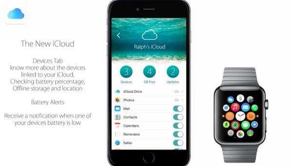 concept-ios-9-voila-quelques-bonnes-idees-pour-le-futur-firmware