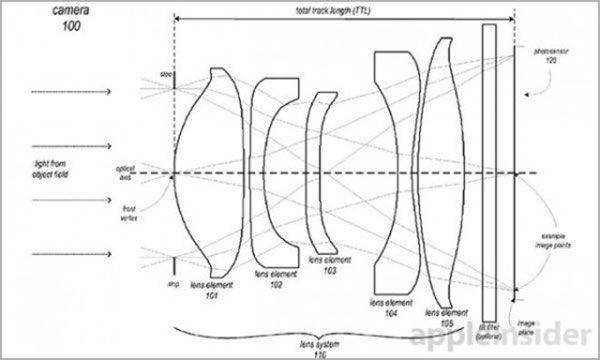 brevet-apple-le-double-capteur-pourrait-bien-arriver-avec-liphone-6s