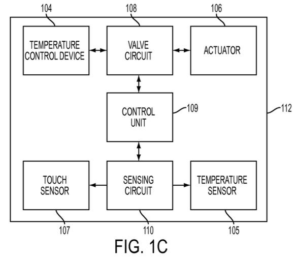 brevet-apple-le-force-touch-pourrait-simuler-le-froid-et-le-chaud