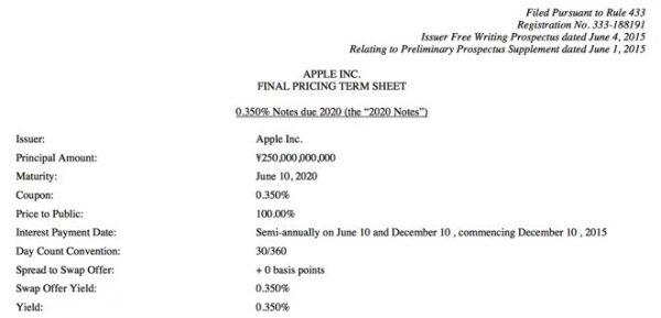 apple-prevoit-demettre-pour-250-milliards-de-yens-dobligations