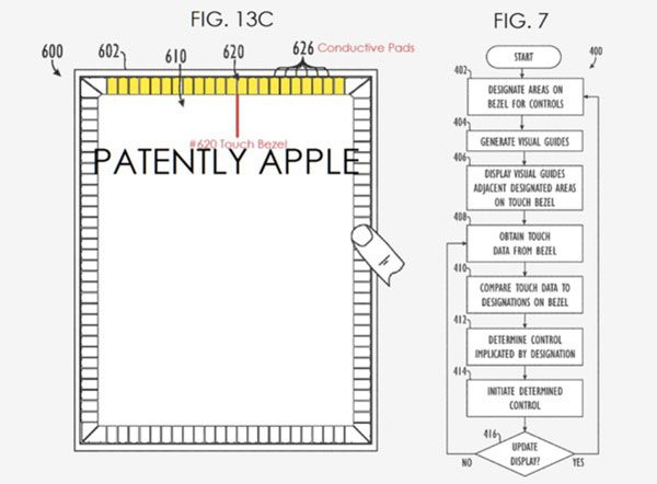 apple-aurait-dans-lidee-dintegrer-la-3d-touch-dans-lipad-et-dautres-capteurs