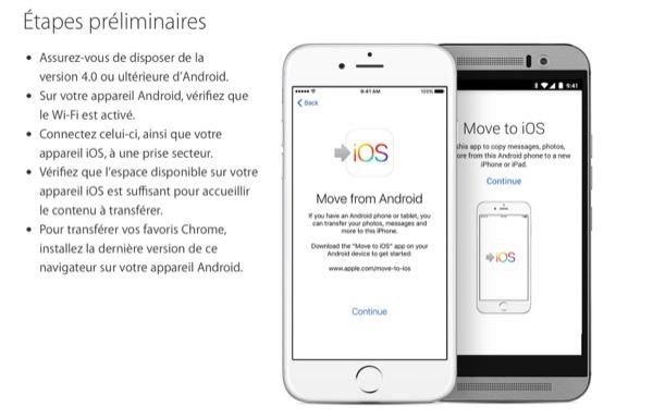 move to ios apple vous aide passer d 39 android ios gr ce une nouvelle application de migration. Black Bedroom Furniture Sets. Home Design Ideas
