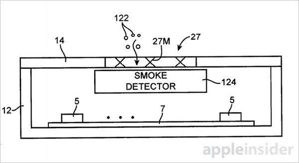 brevet-apple-decrit-lintegration-dun-detecteur-de-fumee-dans-liphone-et-plus