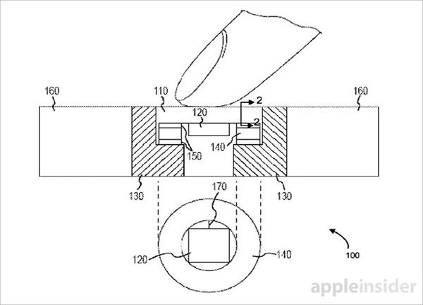 brevet-apple-la-technologie-3d-touch-pourrait-arriver-dans-le-bouton-touch-id
