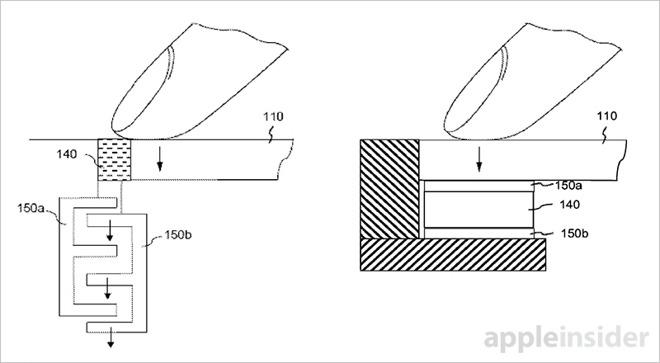 brevet-apple-la-technologie-3d-touch-pourrait-arriver-dans-le-bouton-touch-id_2