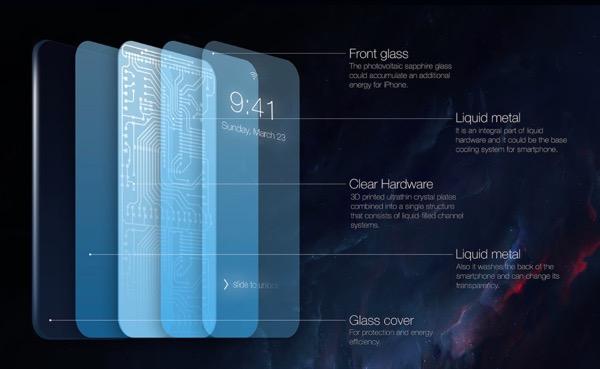 iphone-7-voici-un-nouveau-concept-qui-nous-laisse-reveurs_6